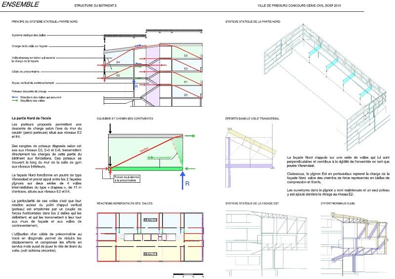 Concours d'ingénieurs - 2e prix